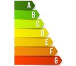 efficacité énergétique Maroc